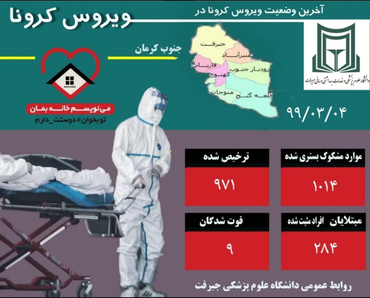 گزارش آخرین وضعیت بیماری کرونا ویروس در جنوب کرمان (4 خرداد)