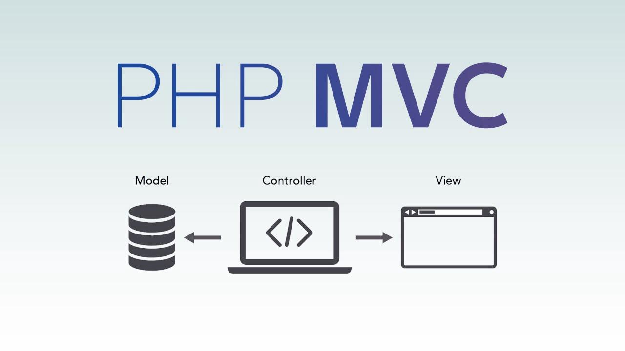آموزش php mvc