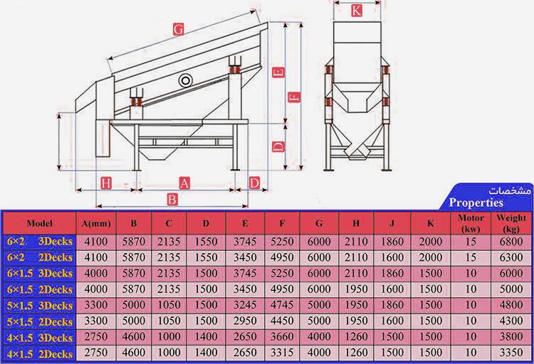 خرید و فروش انواع سرند گریزلی در مدل و اندازه و ظرفیت های مختلف صفر و کارکرده به قیمت مناسب